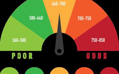 ¿Qué es un buen puntaje de crédito?